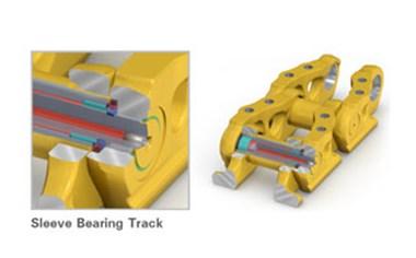 Sleeve Bearing Track (SBT)