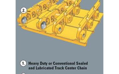 Tri-and Quad-Link Tracks